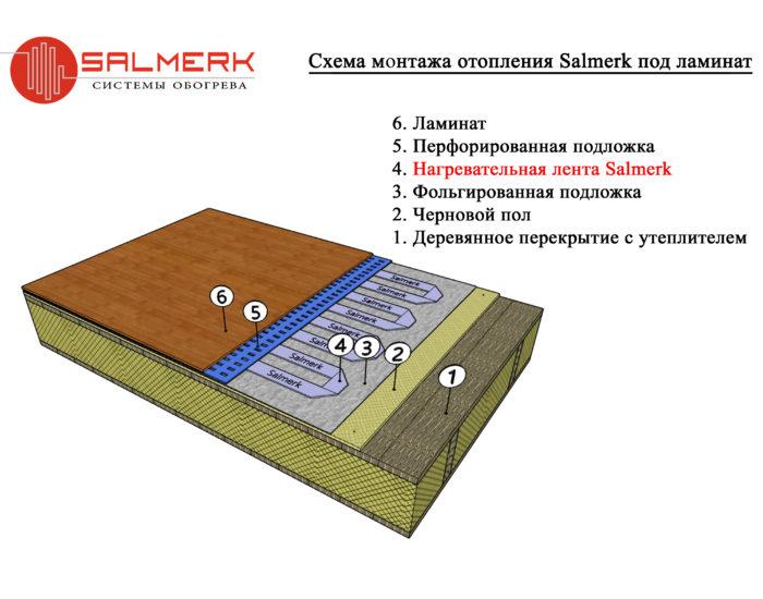 Монтаж отопления Салмерк 12 Вольт под ламинат