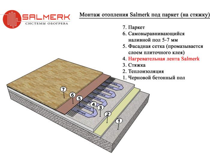 Паркет - Монтаж отопления Салмерк на стяжку теплый пол