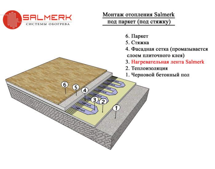Паркет монтаж отопления Салмерк 12 Вольт под стяжку теплый пол